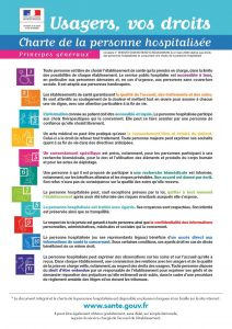 01. Charte de la personne hospitalisée